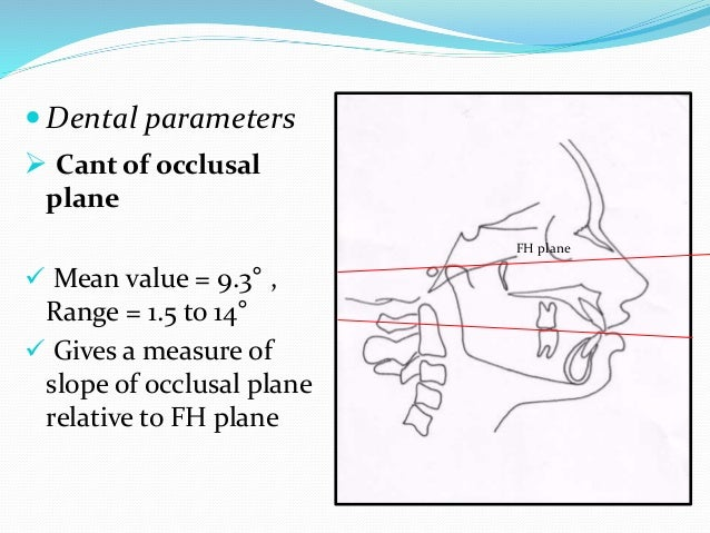  Dental parameters  Cant of occlusal plane  Mean value = 9.3° , Range = 1.5 to 14°  Gives a measure of slope of occlus...