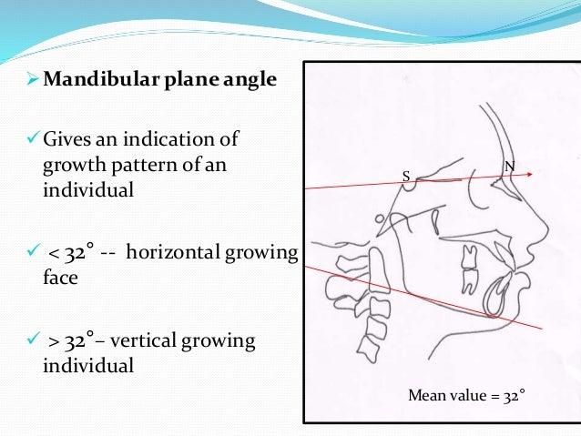 Mandibular plane angle Gives an indication of growth pattern of an individual  < 32° -- horizontal growing face  > 32°...