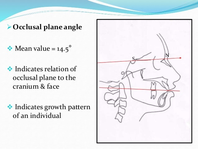 Occlusal plane angle  Mean value = 14.5°  Indicates relation of occlusal plane to the cranium & face  Indicates growth...