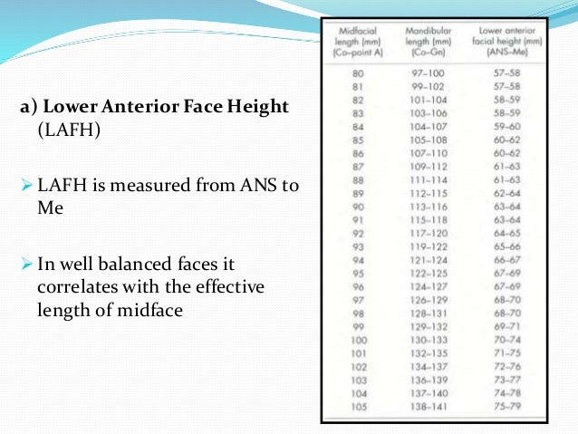 c) The facial axis angle  In a balanced face --90 degrees to the basion- nasion line  A negative value  excessive verti...