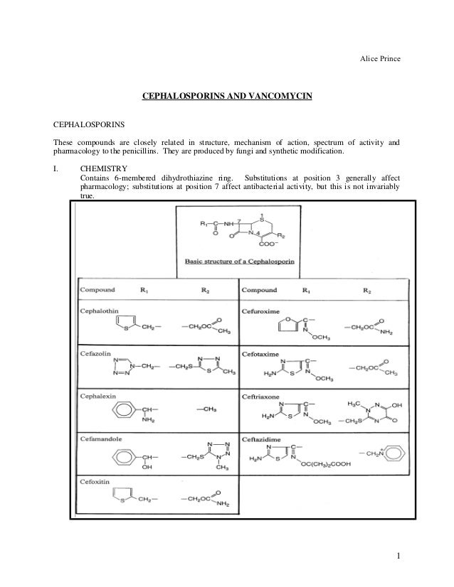 Alice Prince CEPHALOSPORINS AND VANCOMYCIN CEPHALOSPORINS These compounds are closely related in structure, mechanism of a...