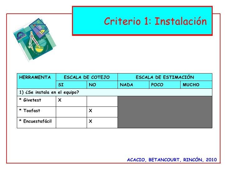 ACACIO, BETANCOURT, RINCÓN, 2010 Criterio 1: Instalación  Criterio 1: Instalación  HERRAMENTA ESCALA DE COTEJO ESCALA DE E...