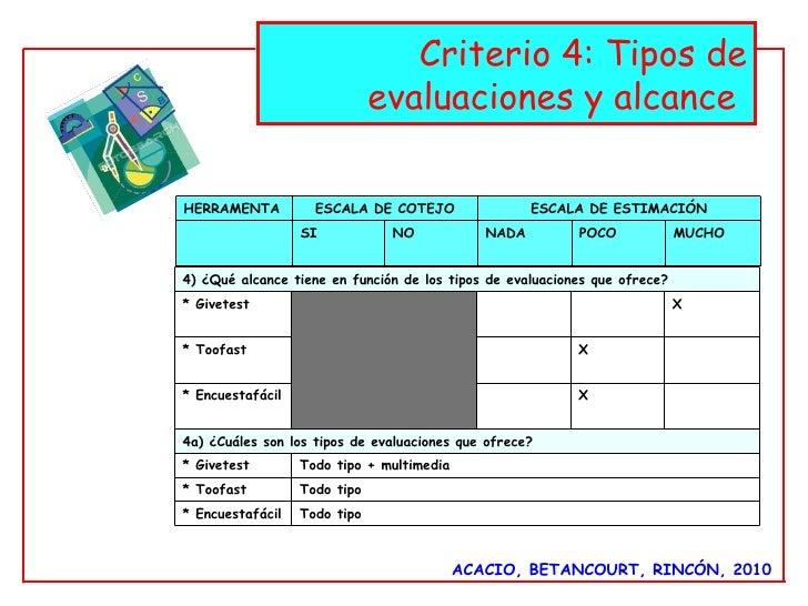 ACACIO, BETANCOURT, RINCÓN, 2010 Criterio 4: Tipos de evaluaciones y alcance  HERRAMENTA ESCALA DE COTEJO ESCALA DE ESTIMA...