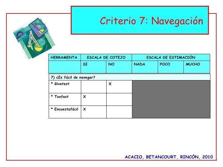 ACACIO, BETANCOURT, RINCÓN, 2010 Criterio 7: Navegación  HERRAMENTA ESCALA DE COTEJO ESCALA DE ESTIMACIÓN SI NO NADA  POCO...