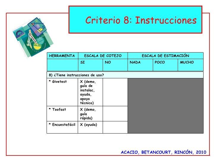 ACACIO, BETANCOURT, RINCÓN, 2010 Criterio 8: Instrucciones  HERRAMENTA ESCALA DE COTEJO ESCALA DE ESTIMACIÓN SI NO NADA  P...