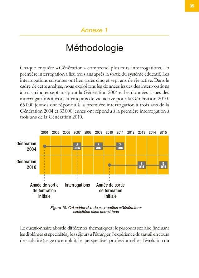 35 Figure 10. Calendrier des deux enquêtes «Génération» exploitées dans cette étude 2004 2005 2006 2007 2008 2009 2010 2...