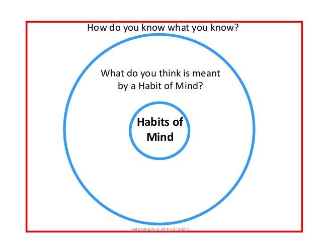 best Habits of Mind images on Pinterest   Habits of mind