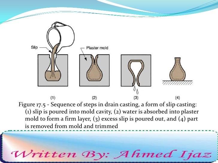 Ceramic materials & their processing