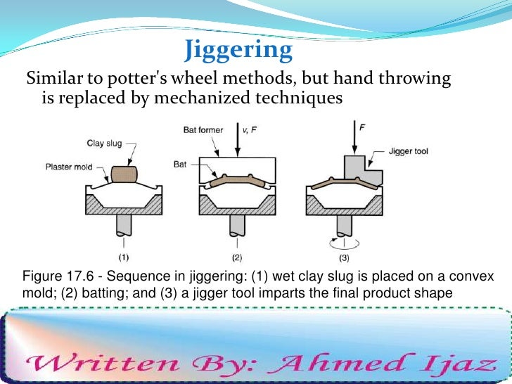 Ceramic Materials Amp Their Processing