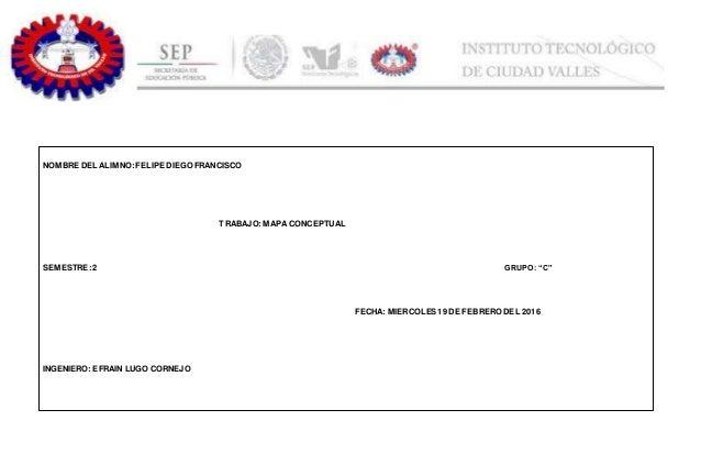 """NOMBRE DEL ALIMNO: FELIPE DIEGO FRANCISCO TRABAJO: MAPA CONCEPTUAL SEMESTRE:2 GRUPO: """"C"""" FECHA: MIERCOLES 19 DE FEBRERO DE..."""
