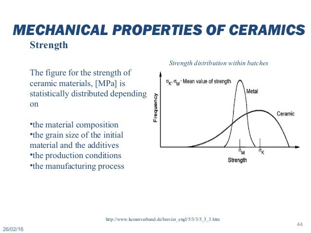 Properties Of Ceramic Raw Materials Pdf Ceramics Sorting
