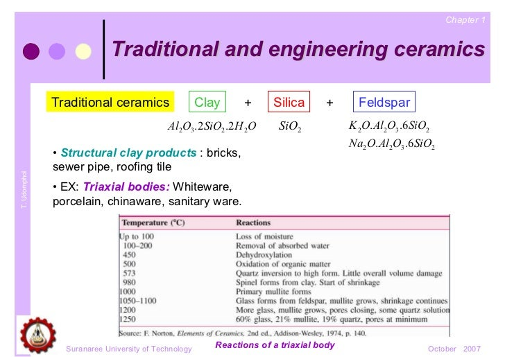 Chapter 1                            Traditional and engineering ceramics              Traditional ceramics               ...