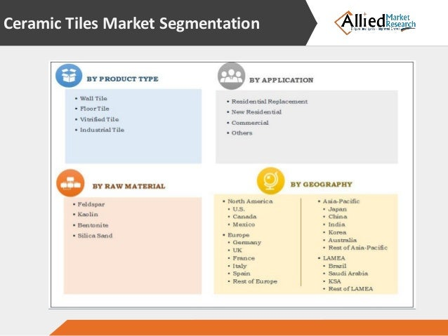 Ceramic Tiles Market - Global Analysis and Forecasts to 2022