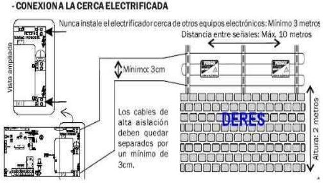 Cerca electrica for Como instalar una terma electrica