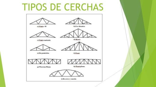 Cerchas - Cerchas metalicas para cubiertas ...