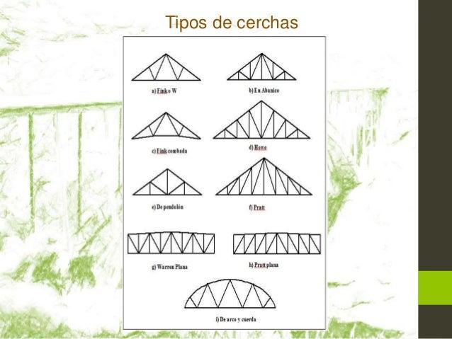 Cerchas 1 - Tipos de estructura metalica ...
