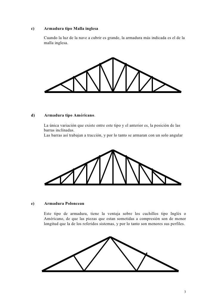 Cerchas y cubiertas - Tipos de cubiertas inclinadas ...
