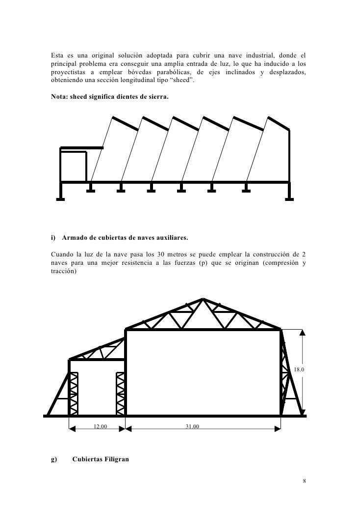 Cerchas y cubiertas for Tipos de cubiertas inclinadas