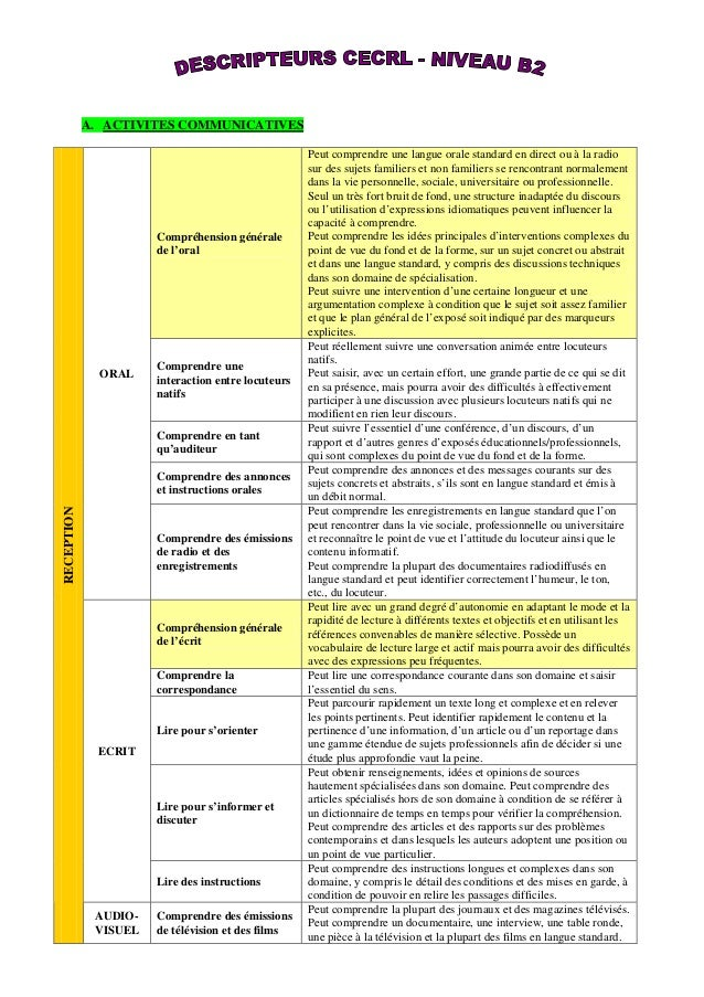 A. ACTIVITES COMMUNICATIVES Compréhension générale de l'oral Peut comprendre une langue orale standard en direct ou à la r...