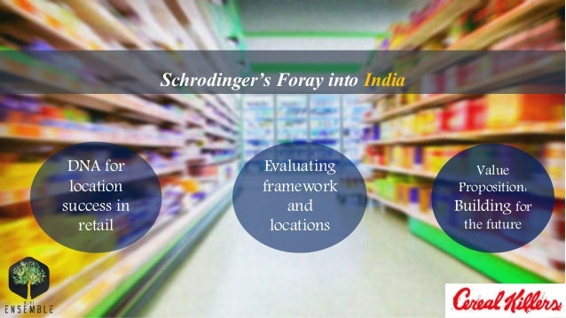 Schrodinger's Foray into India DNA for location success in retail Evaluating framework and locations Value Proposition: Bu...