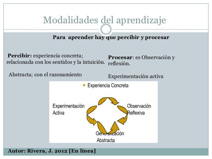 Modalidades del aprendizaje                   Para aprender hay que percibir y procesar Percibir: experiencia concreta;   ...