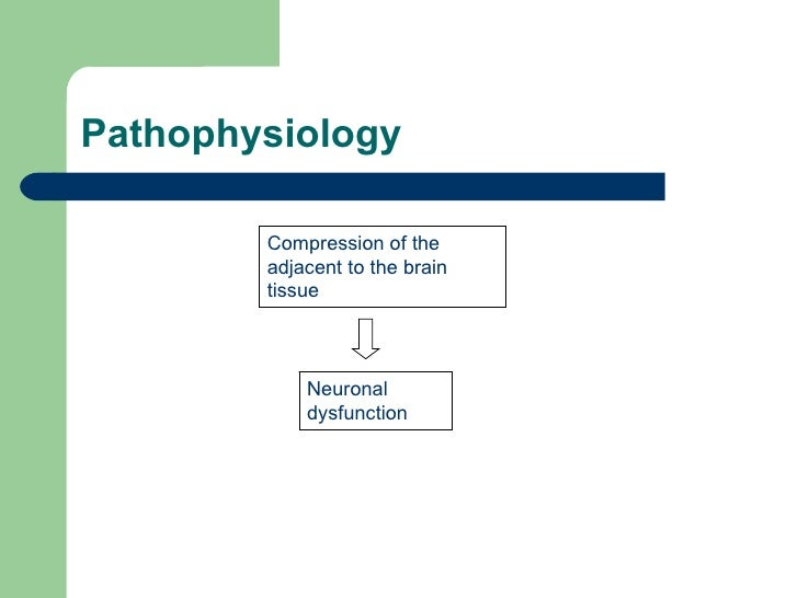 Pathophysiology Compression of the adjacent to the brain tissue Neuronal dysfunction