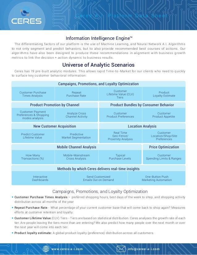 Ceres Customer A I  Platform Data Sheet