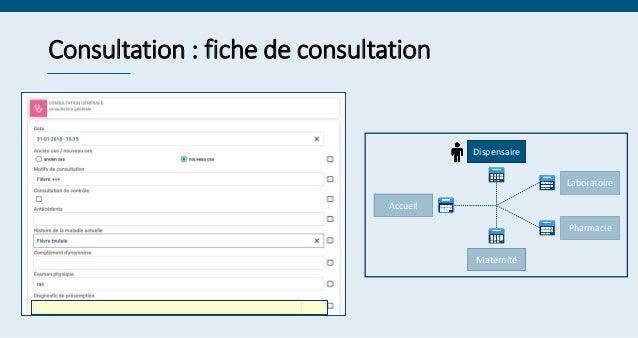 Consultation : fiche de consultation Serge ********* Laboratoire Maternité Dispensaire Pharmacie Accueil