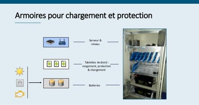 Armoires pour chargement et protection Serveur & réseau Tablettes Android : rangement, protection & chargement Batteries