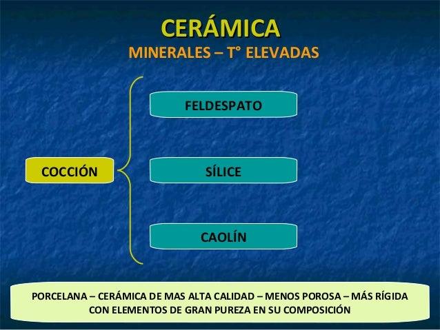 CERÁMICA  MINERALES – T° ELEVADAS FELDESPATO  COCCIÓN  SÍLICE  CAOLÍN  PORCELANA – CERÁMICA DE MAS ALTA CALIDAD – MENOS PO...