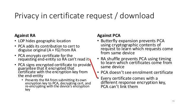 Requestcrypto review