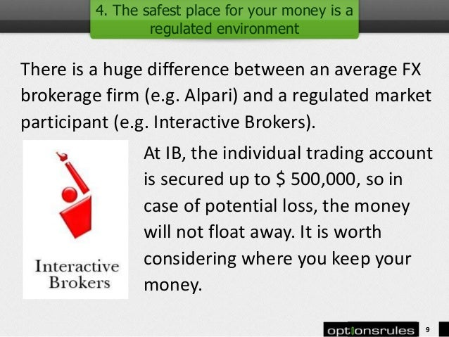 Interactive brokers options trading requirements