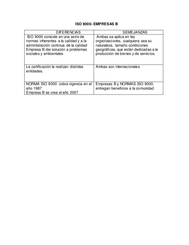 ISO 9000- EMPRESAS B DIFERENCIAS SEMEJANZAS ISO 9000 consiste en una serie de normas inherentes a la calidad y a la admini...