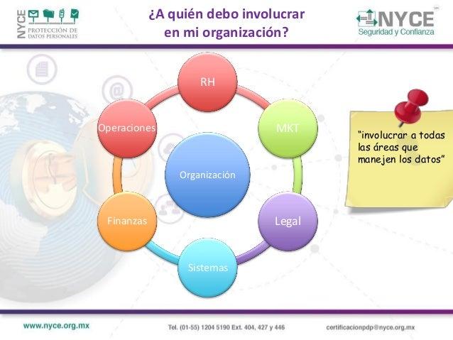 Ciclo de vida de los datos personales Obtención Uso •Acceso •Monitoreo •Procesamiento Divulgación •Transferencia Almacenam...