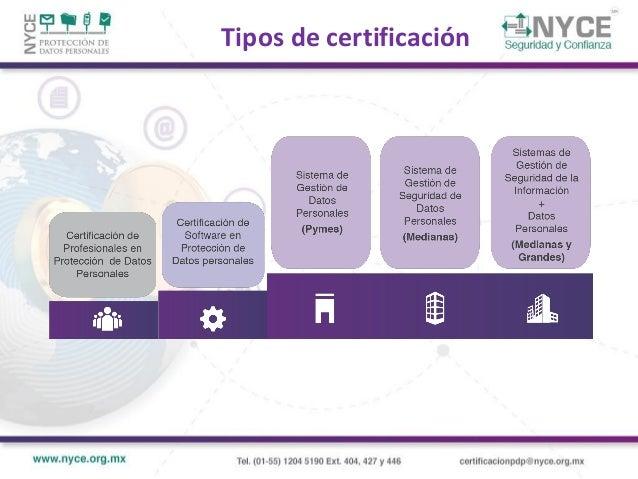 Beneficios Confianza de parte de los consumidores de productos o servicios Prestigio al ostentar una certificación con val...