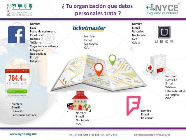 ¿Cómo proteger los datos personales? Laura González 192.321.0.1Católico Derechos • Humano • ARCO • Decidir uso de DP Valor...