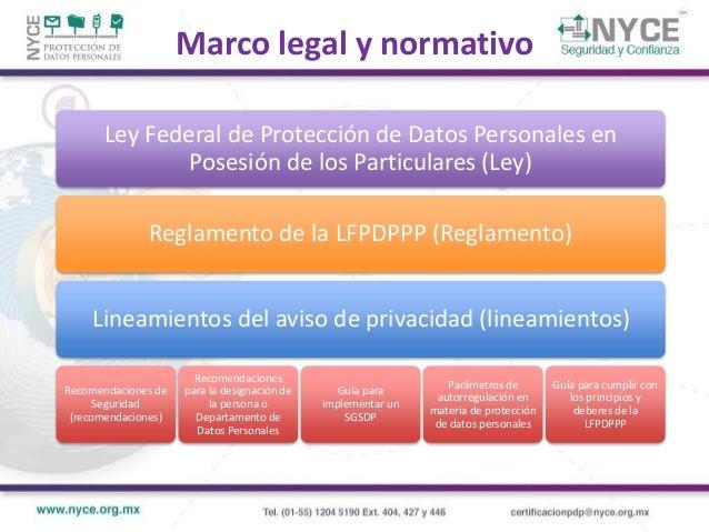 """La LFPDPPP """"Artículo 1.- La presente Ley es de orden público y de observancia general en toda la República y tiene por obj..."""