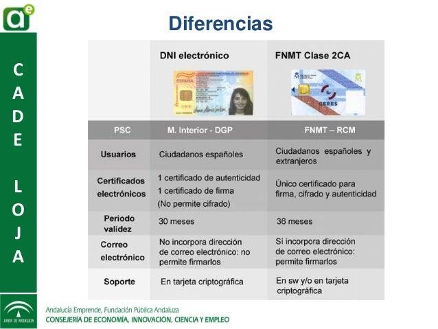 Resultado de imagen de diferencia entre dnie y certificado digital
