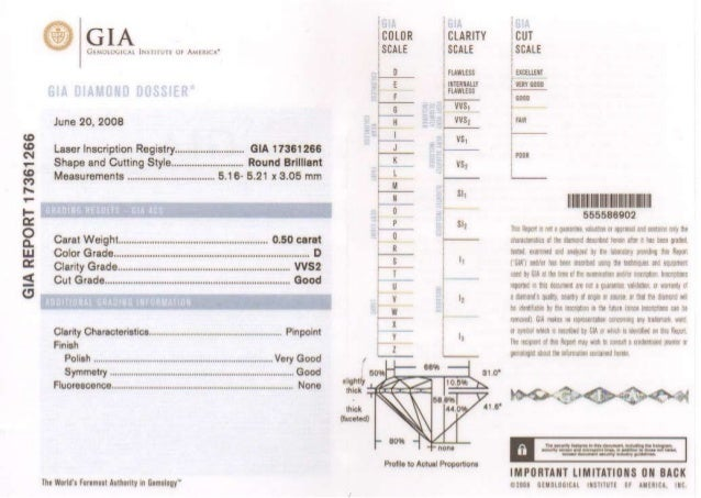 GIA Certificate example - London Commodity Markets