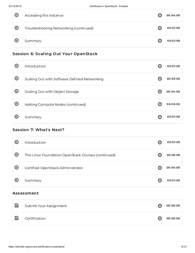 10/13/2019 Certificate in OpenStack - Edukite https://edukite.org/course/certificate-in-openstack/ 6/12          ...