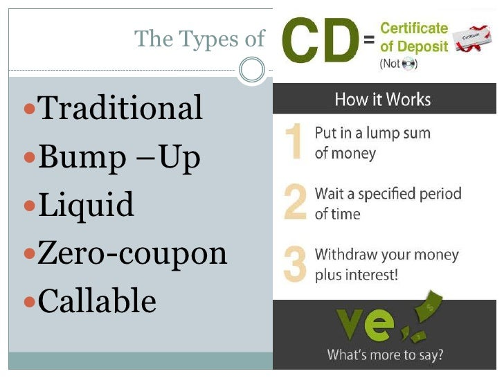 Certificate of deposit~