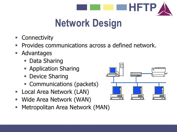 LAN - local-area network