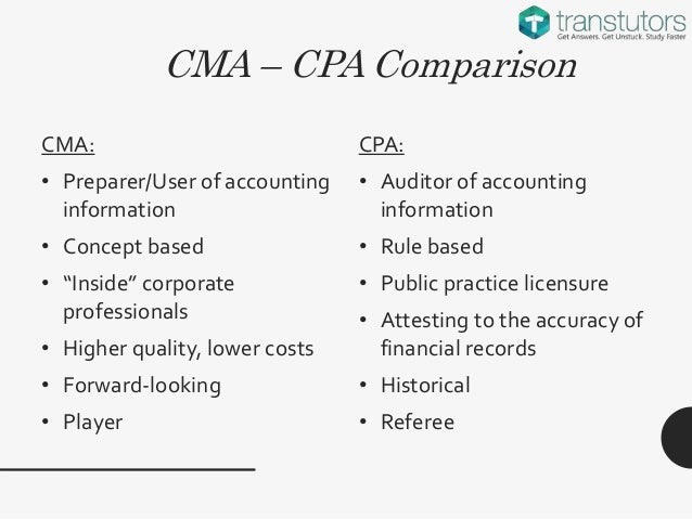 Certified Management Accountant | Accounting