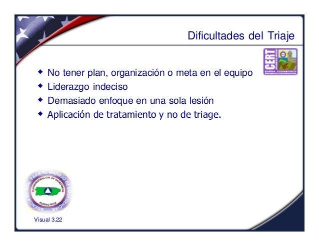 Visual 3.22Dificultades del Triajew No tener plan, organización o meta en el equipow Liderazgo indecisow Demasiado enfoque...