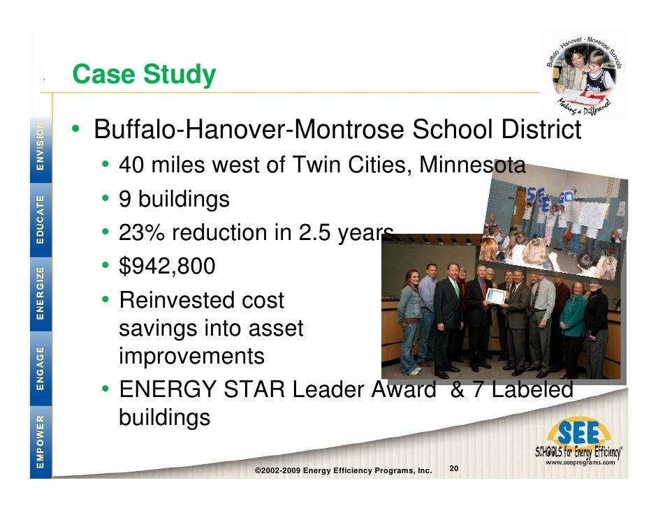 Buffalo-Hanover-Montrose School District #877