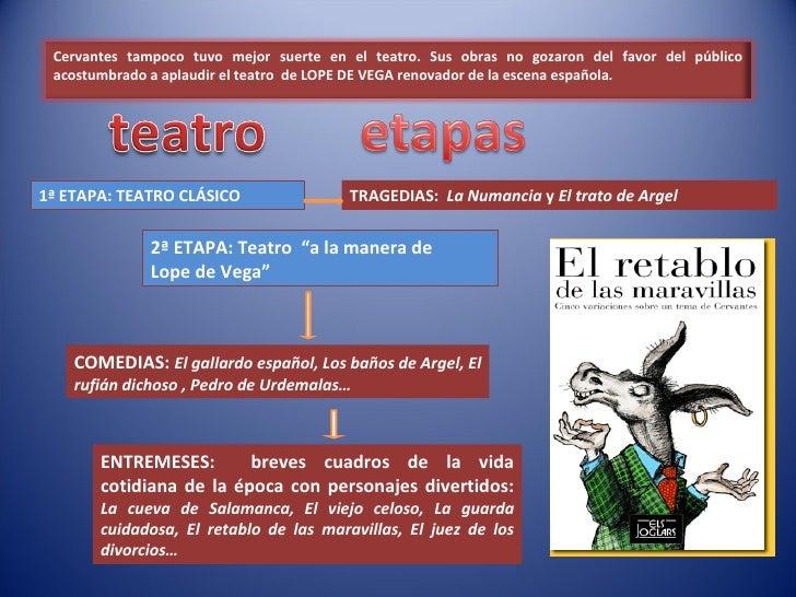 """1ª ETAPA: TEATRO CLÁSICO TRAGEDIAS:  La Numancia  y  El trato de Argel 2ª ETAPA: Teatro  """"a la manera de Lope de Vega"""" COM..."""