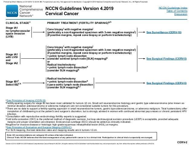 Cancer Cervicouterino Guia Nccn 2019