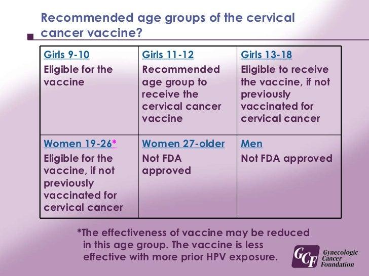 Cervical Cancer—Patient Version - National Cancer Institute