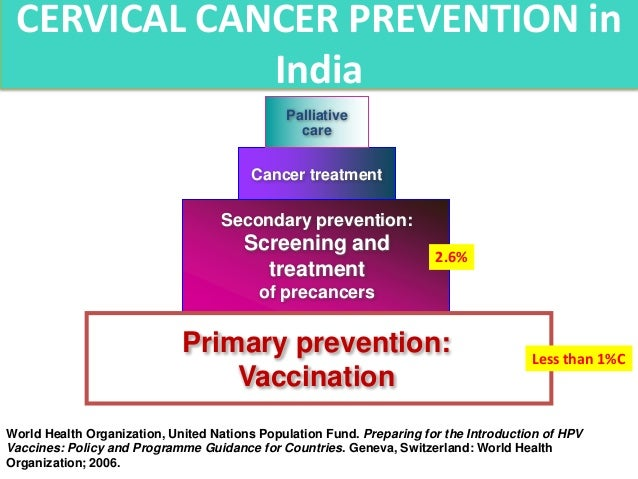Cancer epidemiology in india ppt video online download.