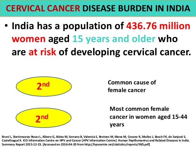 Gardasil do we need cervical cancer vaccine in india?